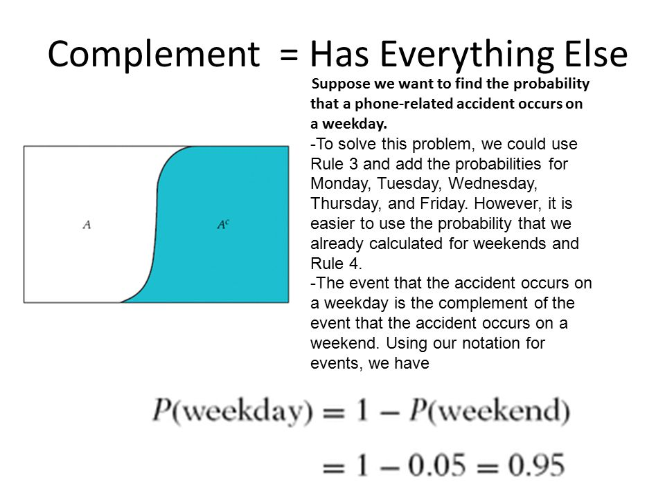 Complement = Has Everything Else Suppose we want to find the probability that a phone-related accident occurs on a weekday.