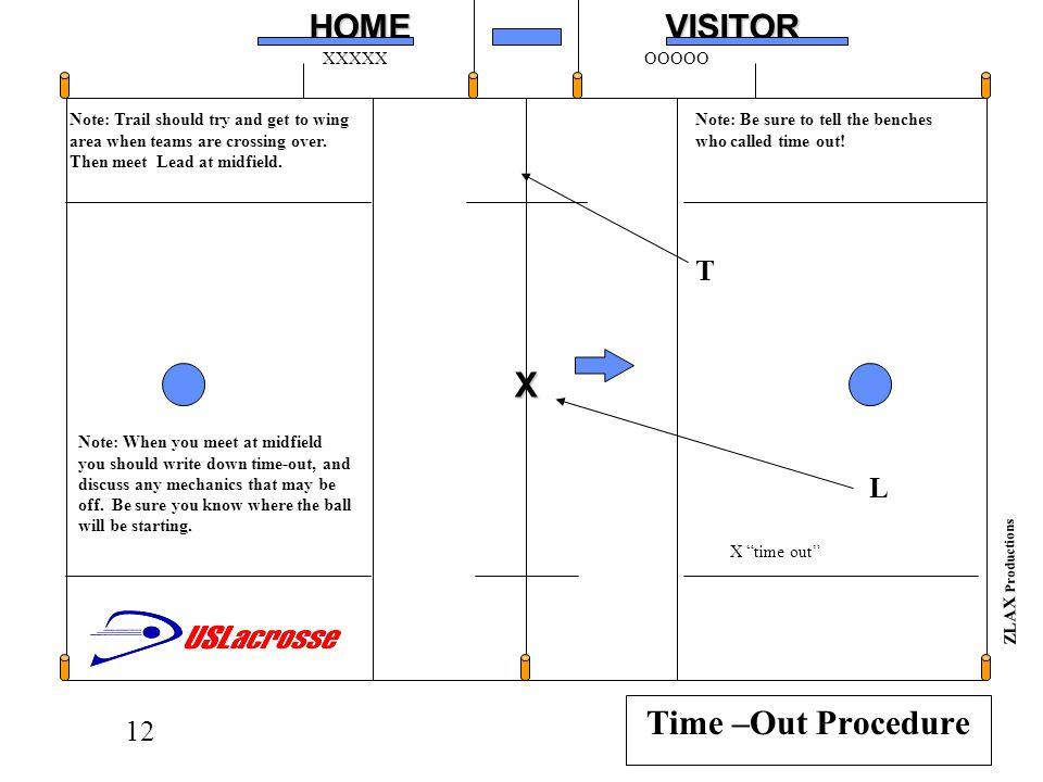 11HOMEVISITORX ZLAX Productions XXXXXOOOOO X X X X X X X X X X O O O O O O O O O O R U Note: U should cheat up towards midfield to help with offsides.