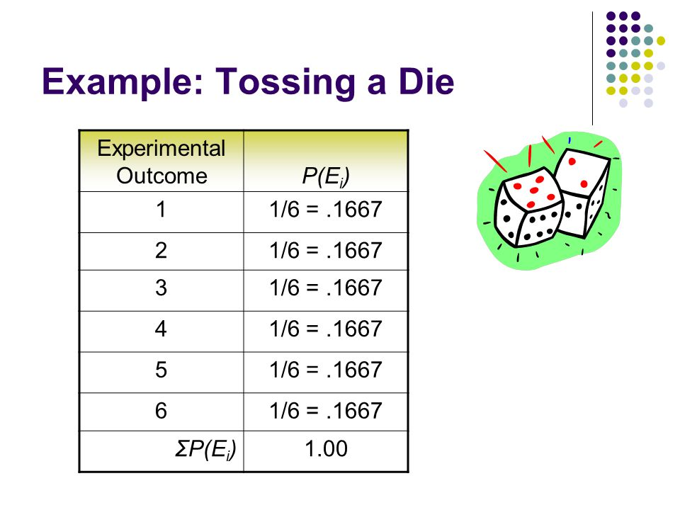 Example: Tossing a Die Experimental OutcomeP(E i ) 11/6 =.1667 2 3 4 5 6 ΣP(E i )1.00