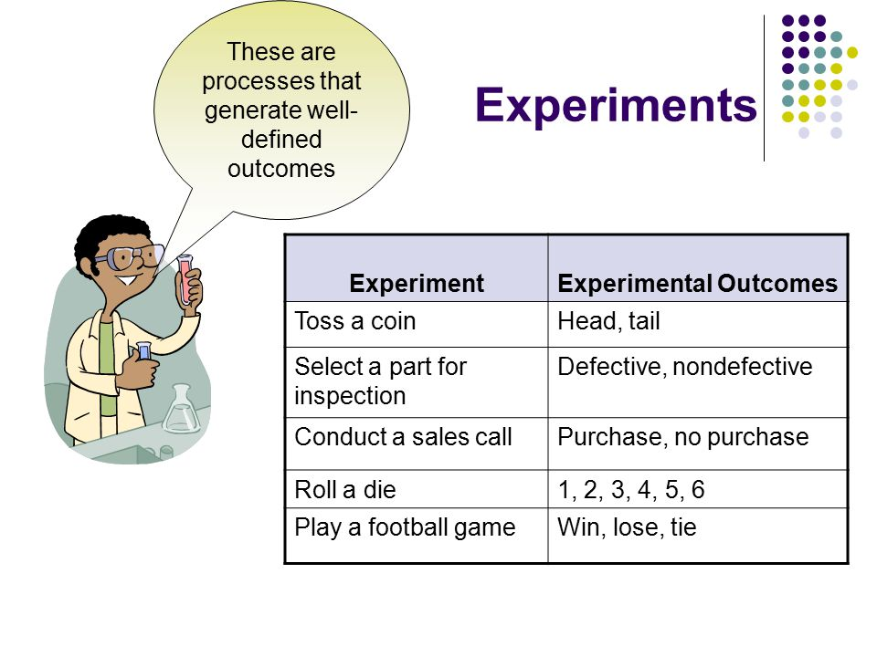 Experiments These are processes that generate well- defined outcomes ExperimentExperimental Outcomes Toss a coinHead, tail Select a part for inspection Defective, nondefective Conduct a sales callPurchase, no purchase Roll a die1, 2, 3, 4, 5, 6 Play a football gameWin, lose, tie