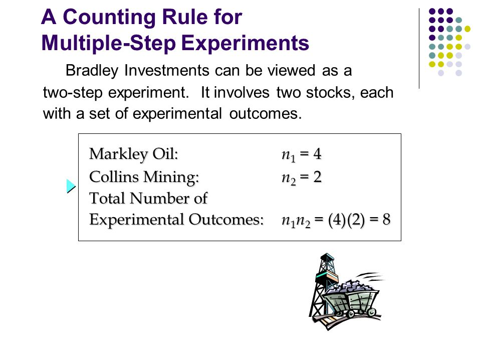 Bradley Investments can be viewed as a two-step experiment.