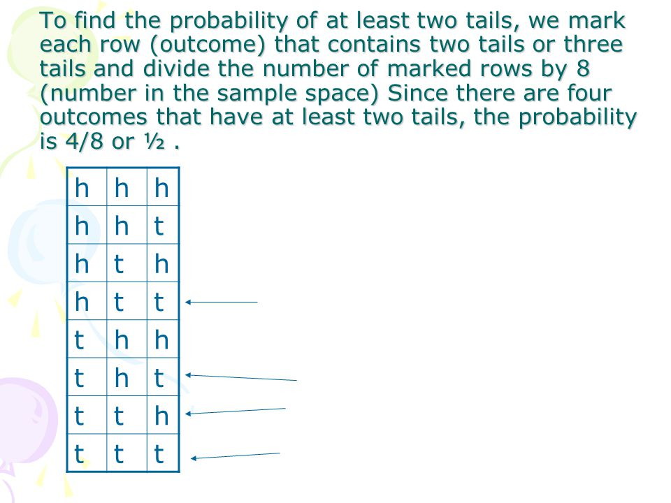 Two dice are tossed.What is the probability of a sum greater than 8 or doubles.