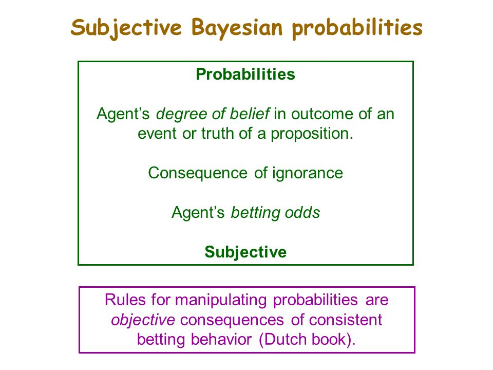 Subjective Bayesian probabilities Probabilities Agent's degree of belief in outcome of an event or truth of a proposition.