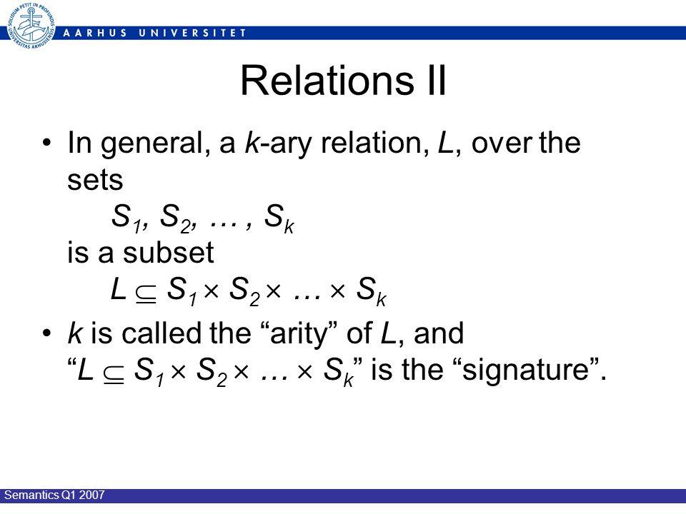 Semantics Q1 2007 Relations II In general, a k-ary relation, L, over the sets S 1, S 2, …, S k is a subset L  S 1  S 2  …  S k k is called the arity of L, and L  S 1  S 2  …  S k is the signature .