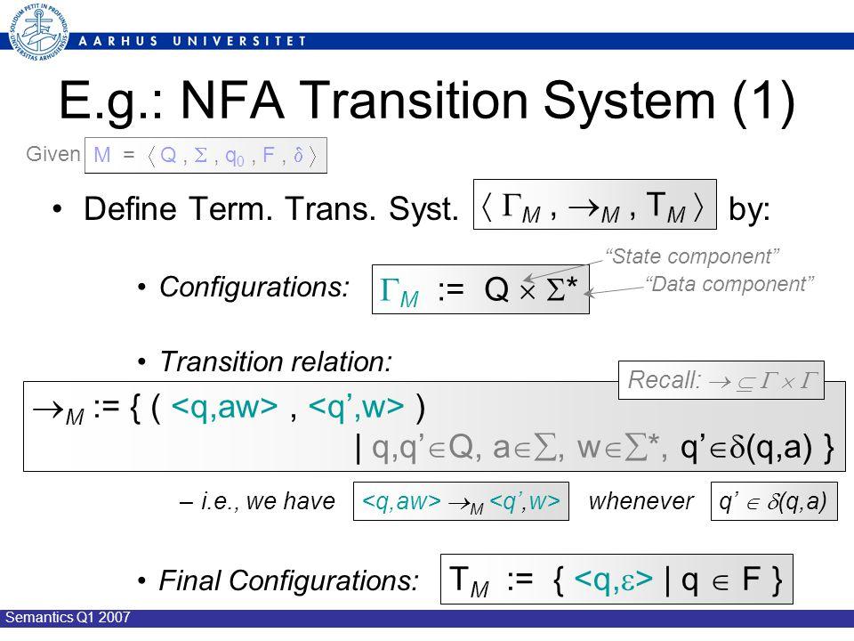 Semantics Q1 2007 E.g.: NFA Transition System (1) Define Term.
