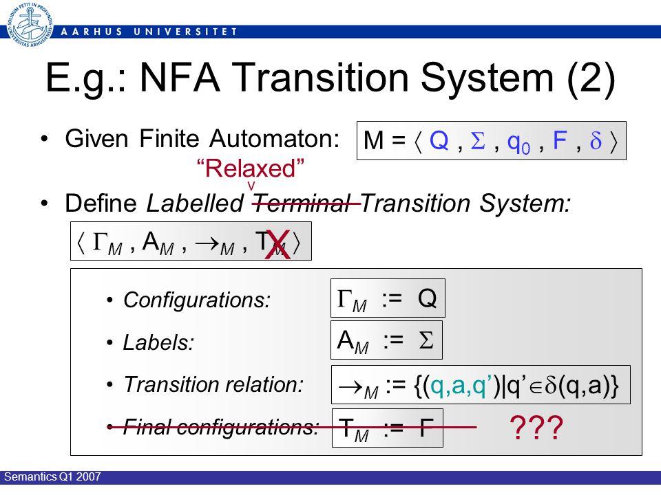 Semantics Q1 2007 E.g.: NFA Transition System (2) Given Finite Automaton: Define Labelled Terminal Transition System: Configurations: Labels: Transition relation: Final configurations:  M := Q   M, A M,  M, T M  T M := F  M := {(q,a,q')|q'  (q,a)} A M :=  M =  Q, , q 0, F,   X .