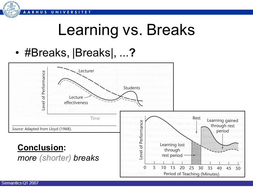 Semantics Q1 2007 Learning vs. Breaks #Breaks, |Breaks|,... Conclusion: more (shorter) breaks