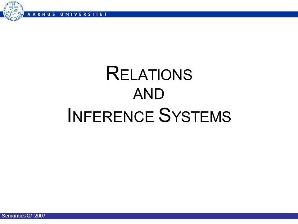 Semantics Q1 2007 R ELATIONS AND I NFERENCE S YSTEMS