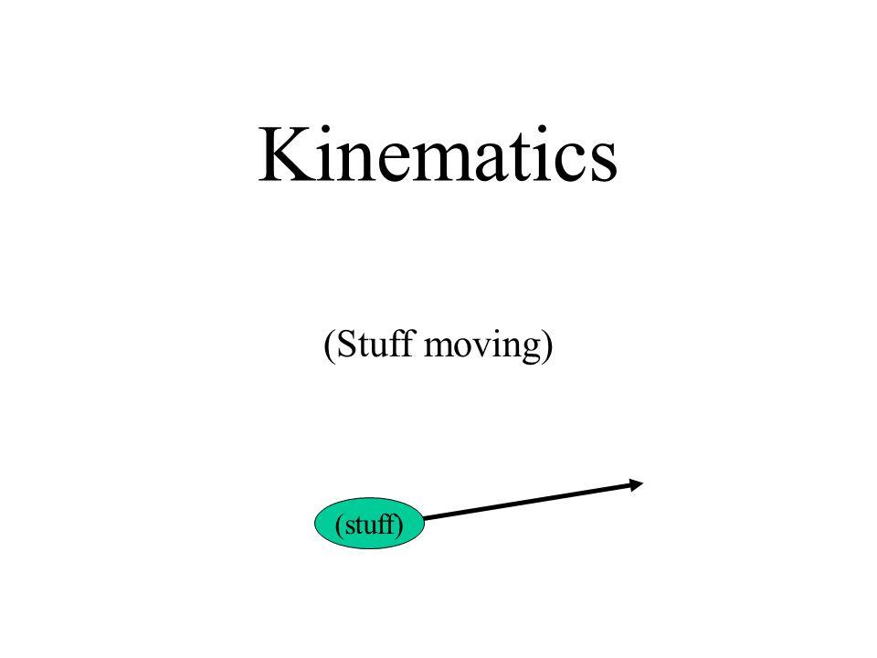 Kinematics (Stuff moving) (stuff)