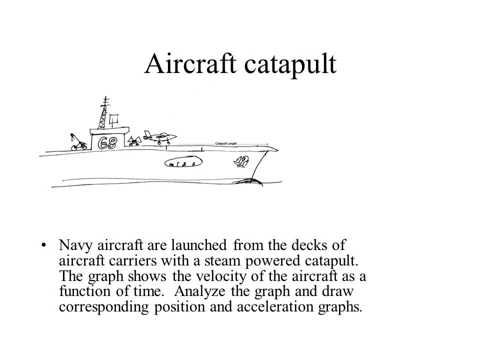 Aircraft catapult Navy aircraft are launched from the decks of aircraft carriers with a steam powered catapult. The graph shows the velocity of the ai