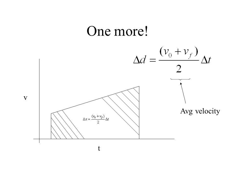 Freefall Same kinematics equations… Just constant acceleration of a=g=9.8 m/s 2 toward mother earth.