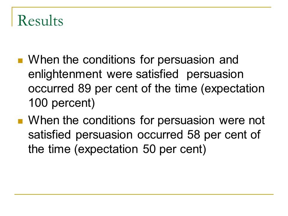 Results When the conditions for persuasion and enlightenment were satisfied persuasion occurred 89 per cent of the time (expectation 100 percent) When the conditions for persuasion were not satisfied persuasion occurred 58 per cent of the time (expectation 50 per cent)