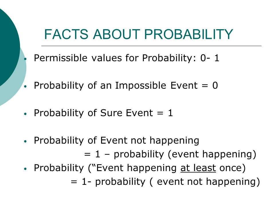 FACTS ABOUT PROBABILITY Permissible values for Probability: 0- 1 Probability of an Impossible Event = 0 Probability of Sure Event = 1 Probability of E