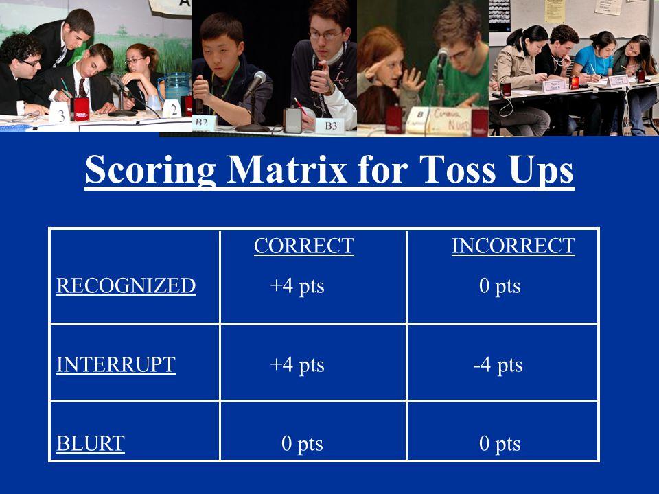 Scoring Matrix for Toss Ups CORRECTINCORRECT RECOGNIZED +4 pts 0 pts INTERRUPT +4 pts -4 pts BLURT 0 pts 0 pts