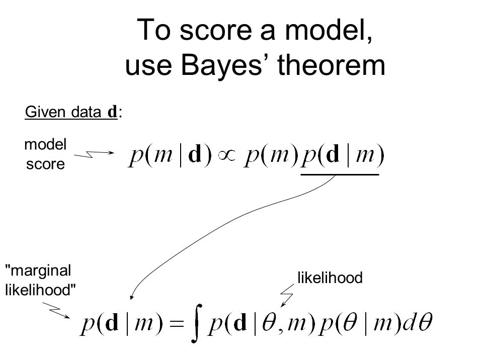 To score a model, use Bayes' theorem Given data d:
