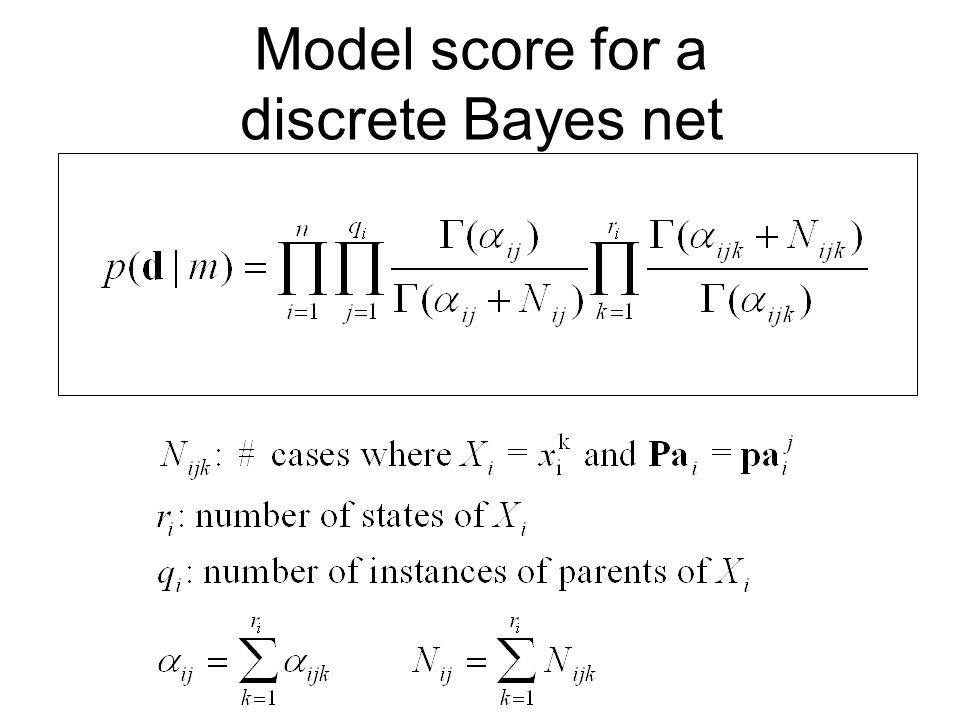 Model score for a discrete Bayes net