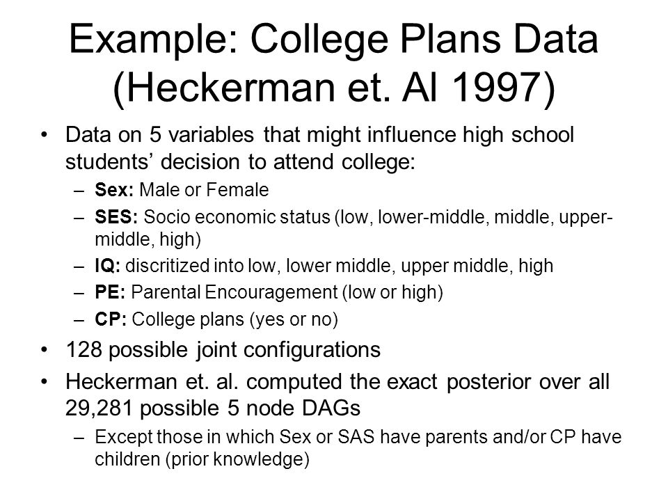 Example: College Plans Data (Heckerman et. Al 1997) Data on 5 variables that might influence high school students' decision to attend college: –Sex: M