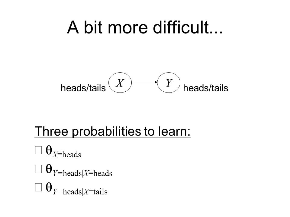 A bit more difficult... X heads/tails Y Three probabilities to learn:  X=heads  Y=heads|X=heads  Y=heads|X=tails