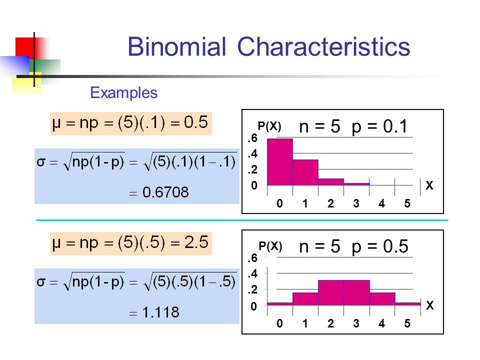 n = 5 p = 0.1 n = 5 p = 0.5 Mean 0.2.4.6 012345 X P(X).2.4.6 012345 X P(X) 0 Binomial Characteristics Examples