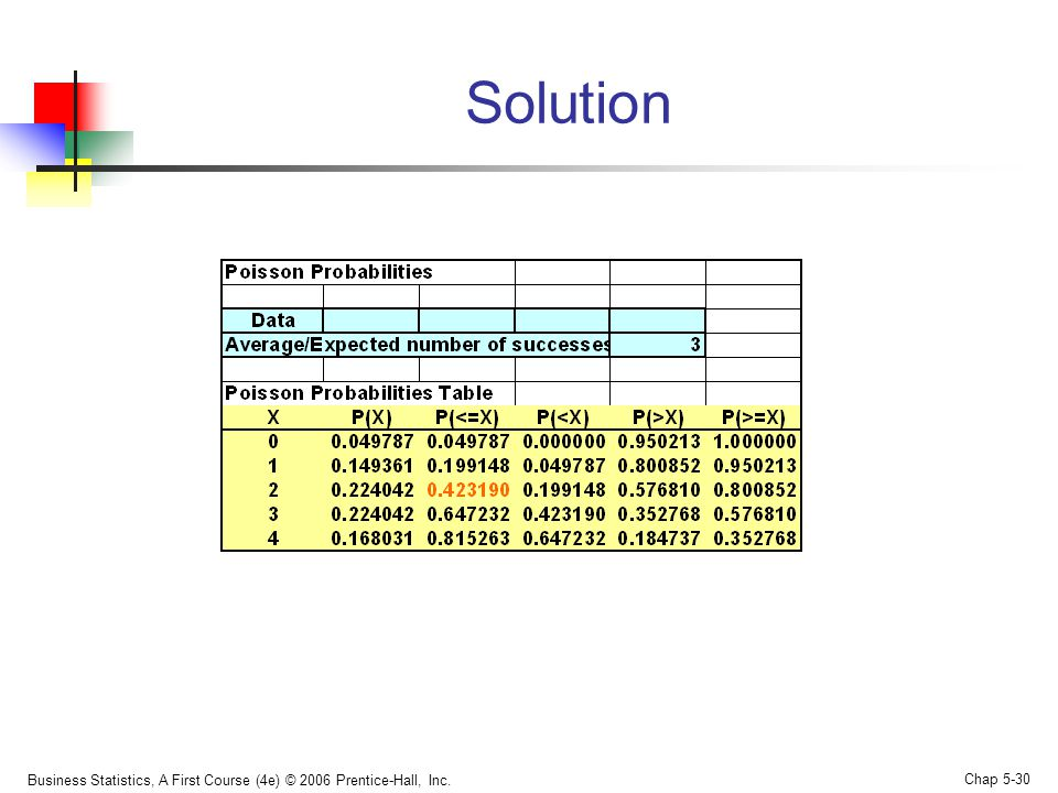 Business Statistics, A First Course (4e) © 2006 Prentice-Hall, Inc. Chap 5-30 Solution