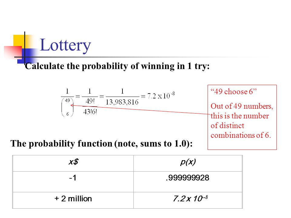 Expected Value x$p(x).999999928 + 2 million7.2 x 10 --8 The probability function Expected Value E(X) = P(win)*$2,000,000 + P(lose)*-$1.00 = 2.0 x 10 6 * 7.2 x 10 -8 +.999999928 (-1) =.144 -.999999928 = -$.86 Negative expected value is never good.