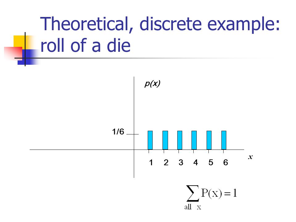 Theoretical, discrete example: roll of a die x p(x) 1/6 145623