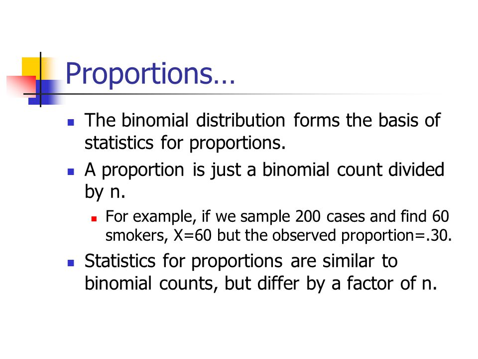 Stats for proportions For binomial: For proportion: P-hat stands for sample proportion. Differs by a factor of n.