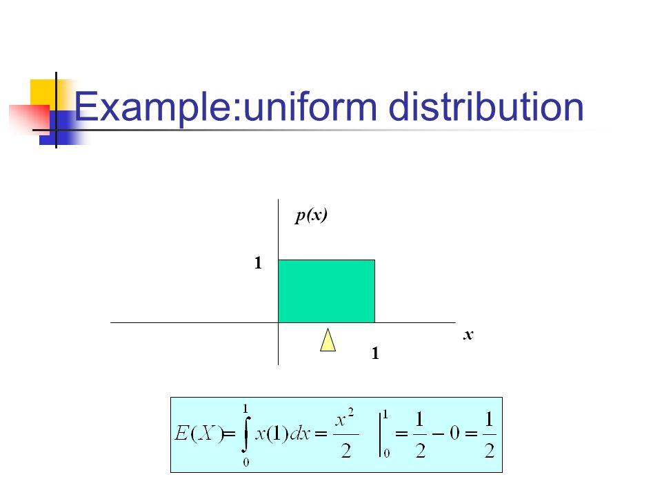 Example:uniform distribution x p(x) 1 1