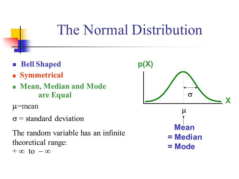 The Normal Distribution 'Bell Shaped' Symmetrical Mean, Median and Mode are Equal  =mean  = standard deviation The random variable has an infinite theoretical range: +  to   Mean = Median = Mode X p(X)  