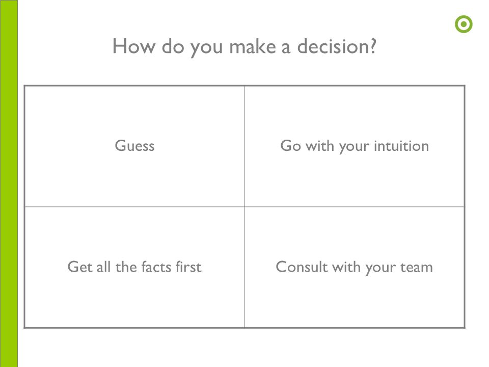 How do you make a decision? GuessGo with your intuition Get all the facts firstConsult with your team