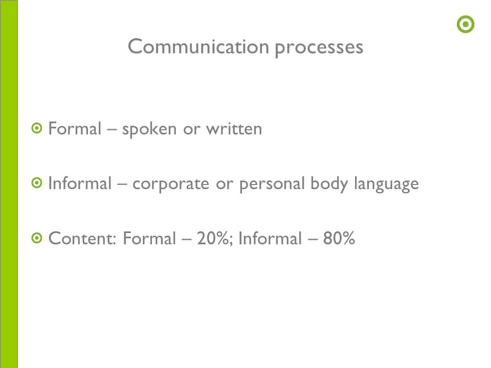 Communication processes Formal – spoken or written Informal – corporate or personal body language Content: Formal – 20%; Informal – 80%