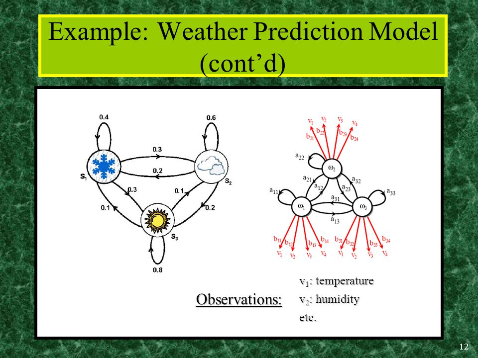 12 Example: Weather Prediction Model (cont'd) v 1 : temperature v 2 : humidity etc. Observations: