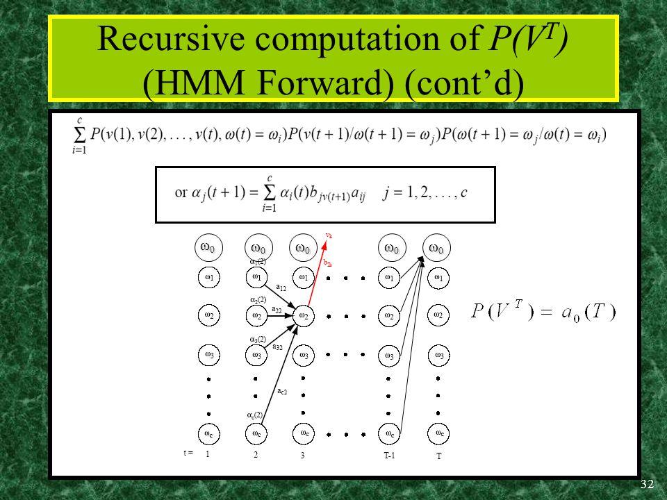 32 Recursive computation of P(V T ) (HMM Forward) (cont'd) ω0ω0ω0ω0 ω0ω0ω0ω0 ω0ω0ω0ω0 ω0ω0ω0ω0 ω0ω0ω0ω0