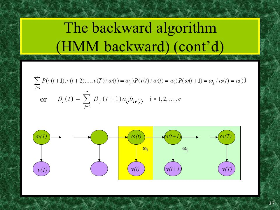37 The backward algorithm (HMM backward) (cont'd) =ω j )) or i v(1) ω(1) ω(t)ω(t+1)ω(T) v(t)v(t+1)v(T) ωiωiωiωi ωjωjωjωj