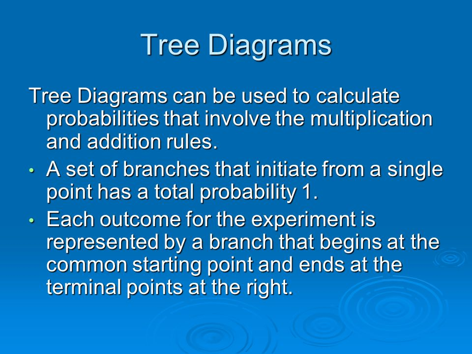 Tree Diagrams Tree Diagrams can be used to calculate probabilities that involve the multiplication and addition rules. A set of branches that initiate