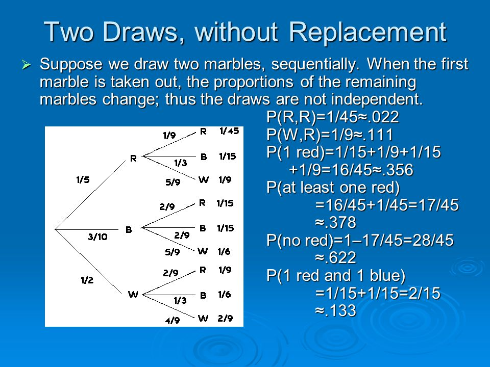 Two Draws, without Replacement  Suppose we draw two marbles, sequentially.