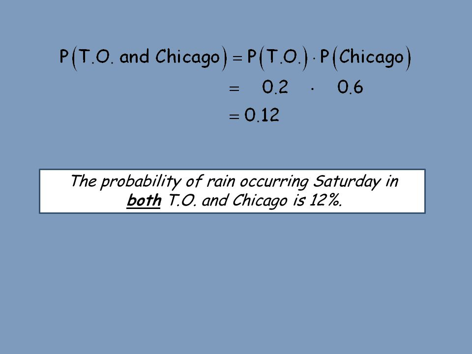 The event of it not raining in Chicago next Saturday is a special kind of event called a Complement.