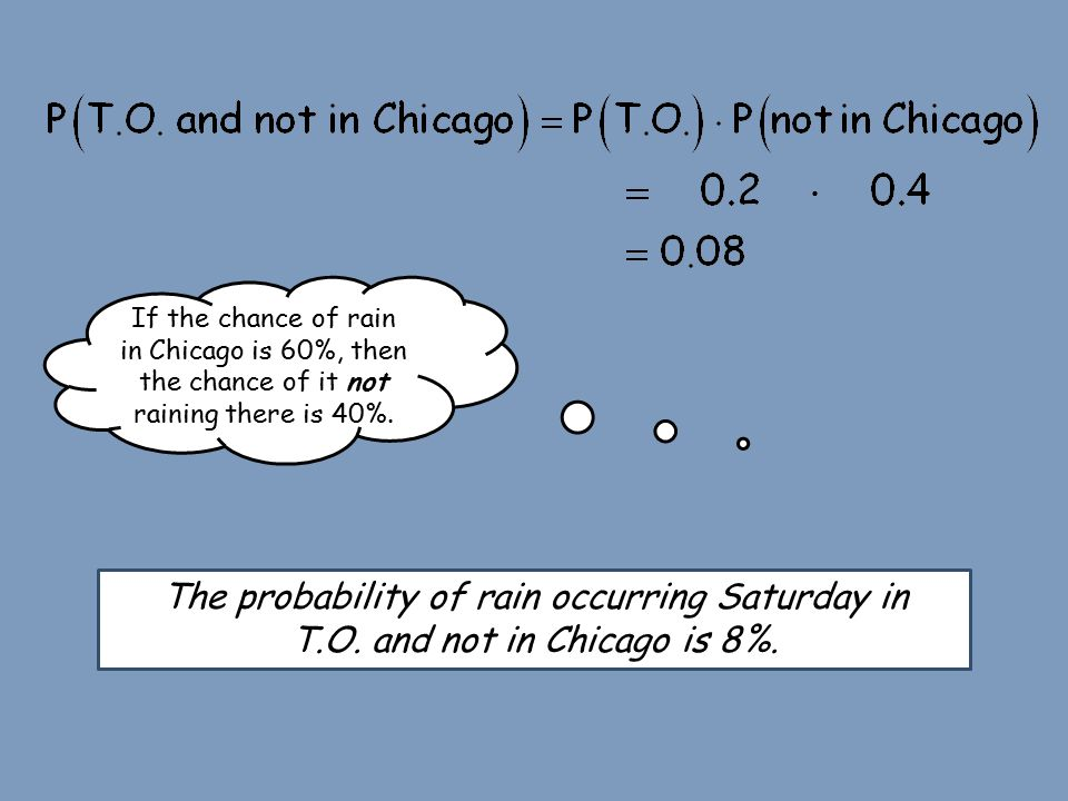 The probability of rain occurring Saturday in T.O. and not in Chicago is 8%. If the chance of rain in Chicago is 60%, then the chance of it not rainin