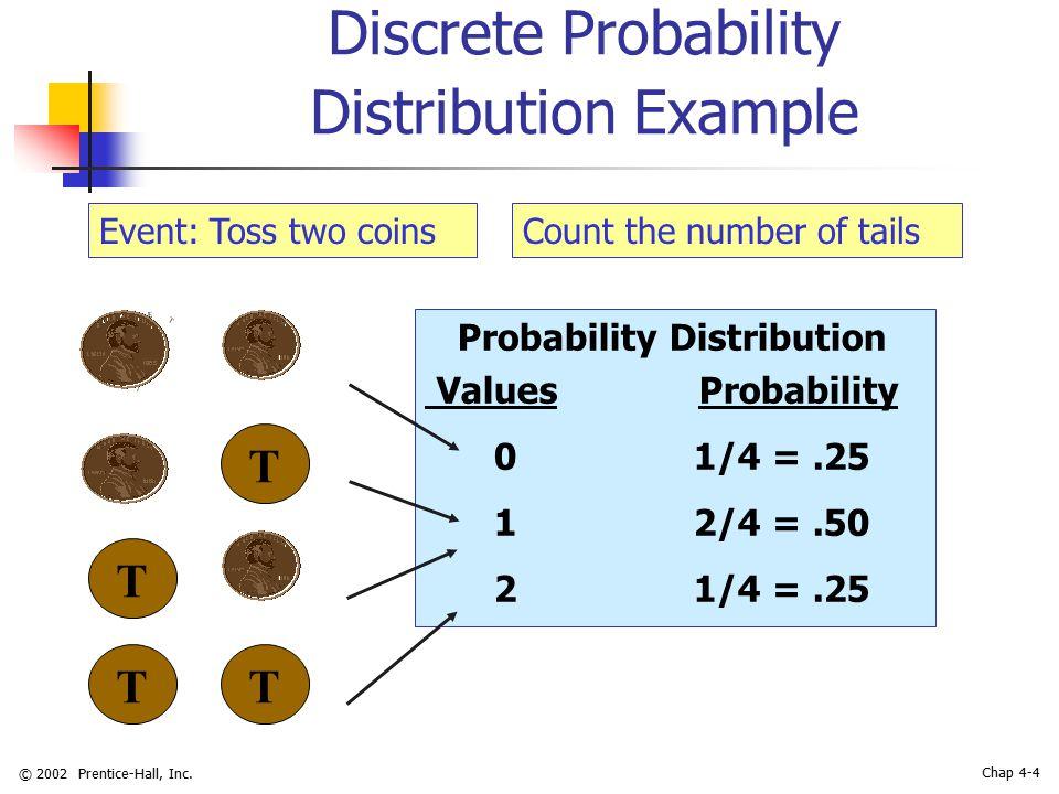 © 2002 Prentice-Hall, Inc. Chap 4-4 Probability Distribution Values Probability 01/4 =.25 12/4 =.50 21/4 =.25 Discrete Probability Distribution Exampl