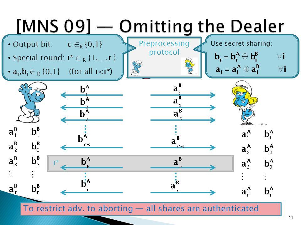 Preprocessing protocol i* Output bit: c ∈ R {0,1} Special round: i* ∈ R {1,…,r } a i,b i ∈ R {0,1} (for all i<i*) Use secret sharing: To restrict adv.