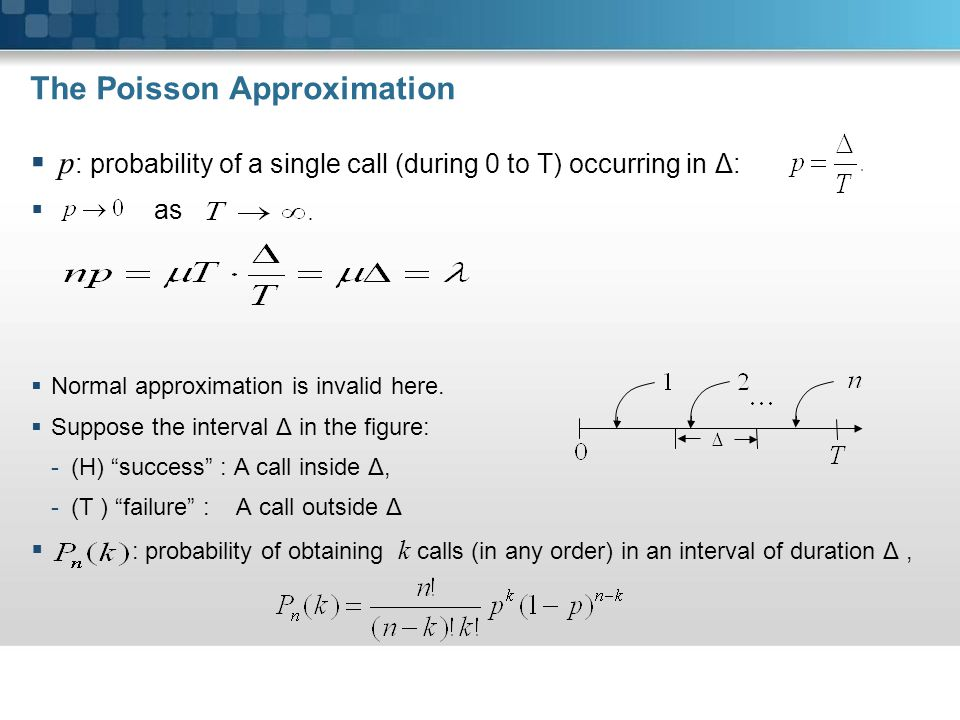 The Poisson Approximation  p : probability of a single call (during 0 to T) occurring in Δ:  as  Normal approximation is invalid here.  Suppose th