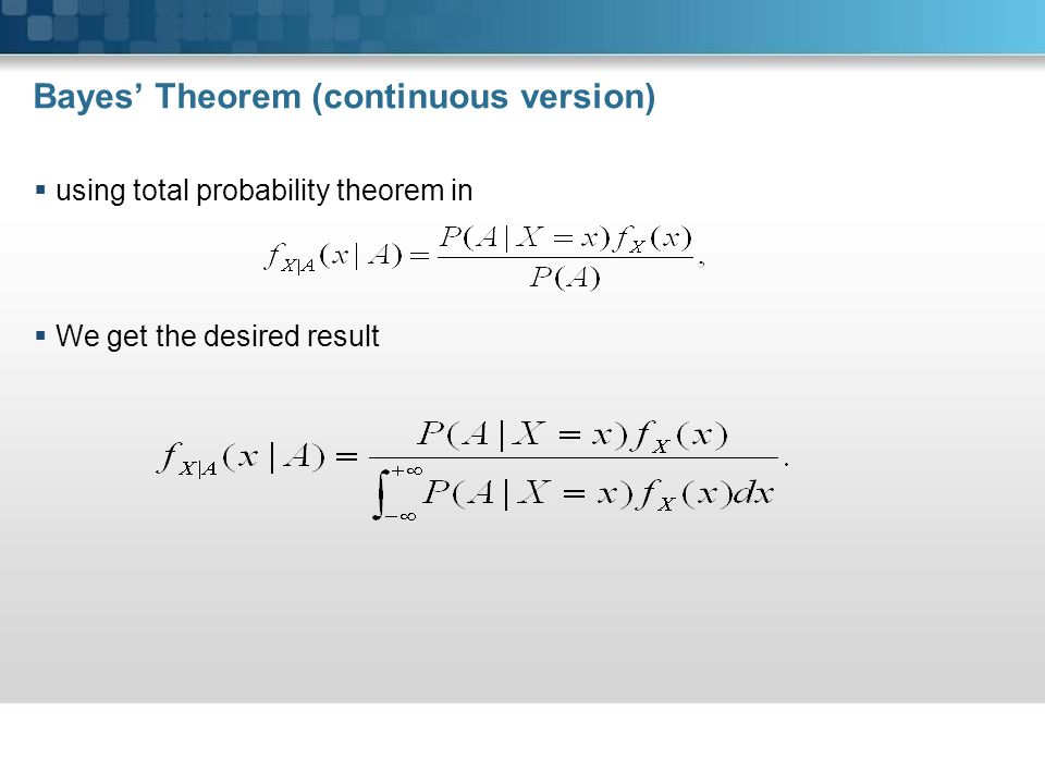 Bayes' Theorem (continuous version)  using total probability theorem in  We get the desired result