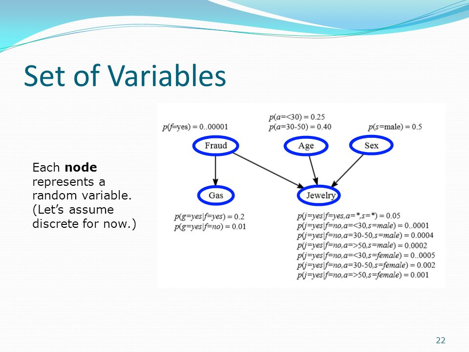 Set of Variables 22 Each node represents a random variable. (Let's assume discrete for now.)