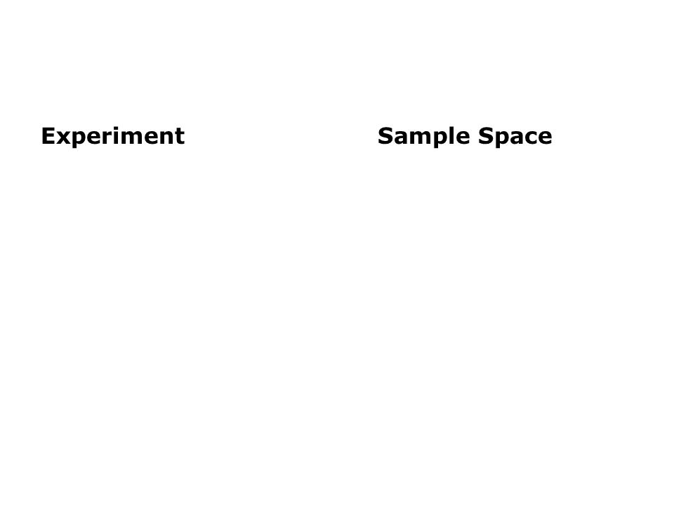 ExperimentSample Space