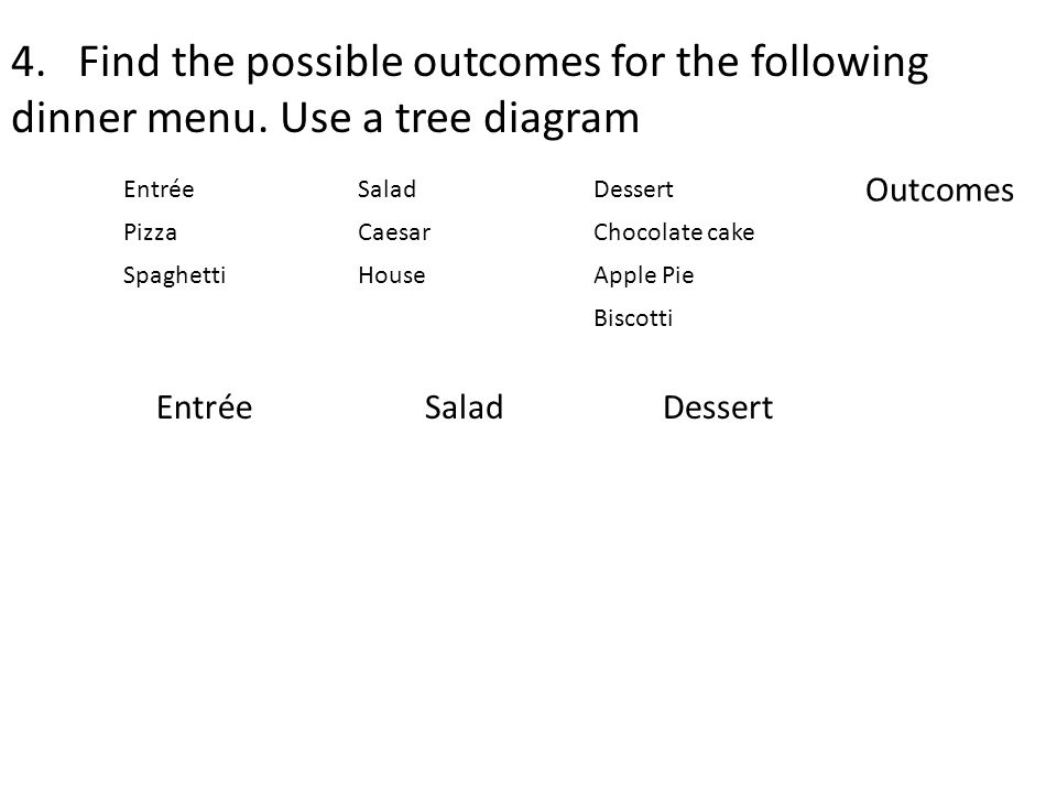 4. Find the possible outcomes for the following dinner menu.