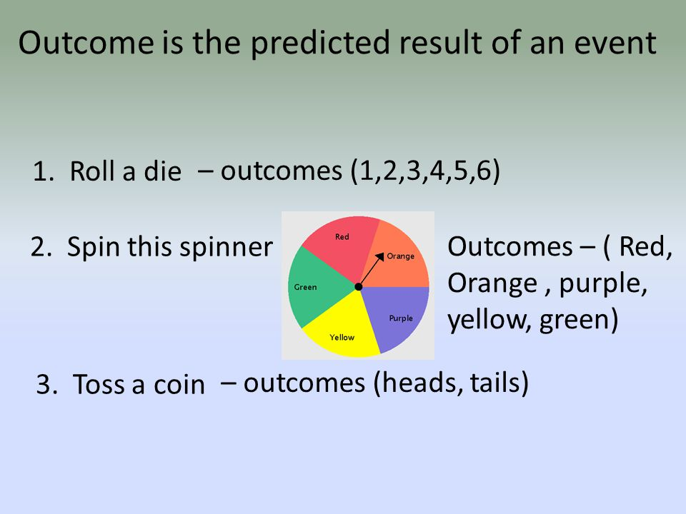 Outcome is the predicted result of an event Outcomes – ( Red, Orange, purple, yellow, green) 2. Spin this spinner 1. Roll a die – outcomes (1,2,3,4,5,