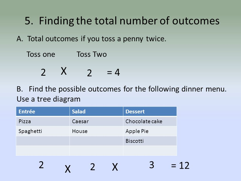 5. Finding the total number of outcomes A. Total outcomes if you toss a penny twice.