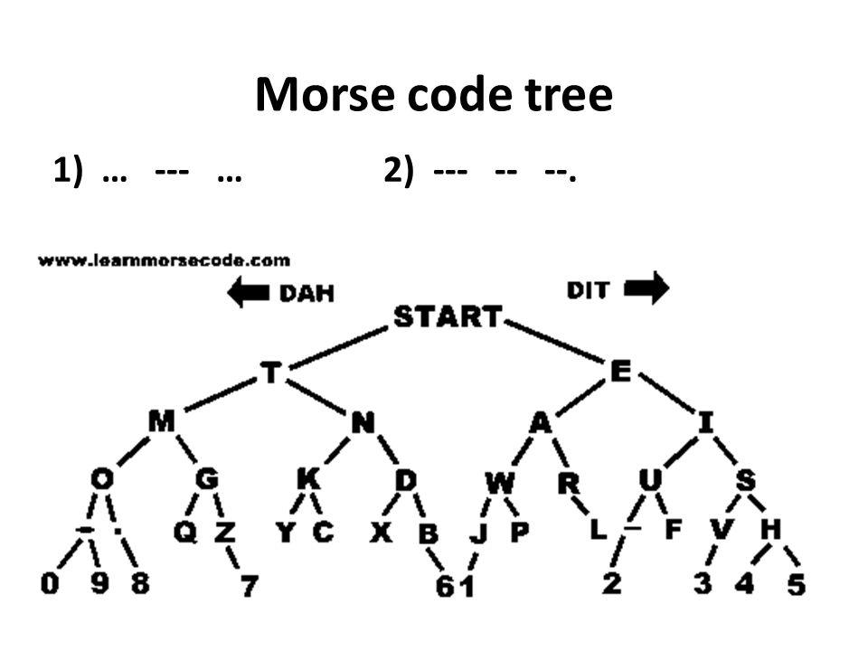 Morse code tree 1)… --- … 2) --- -- --.