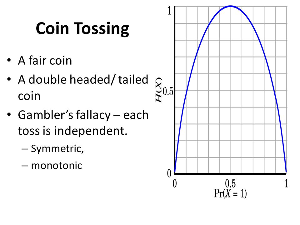 Coin Tossing A fair coin A double headed/ tailed coin Gambler's fallacy – each toss is independent.