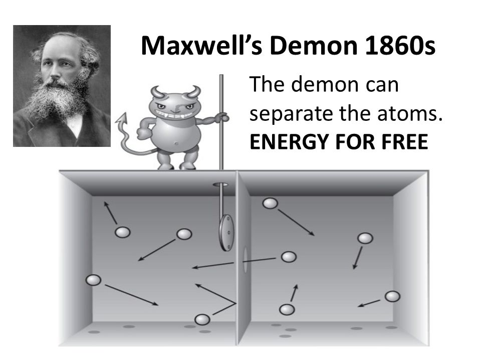 Maxwell's Demon 1860s The demon can separate the atoms. ENERGY FOR FREE